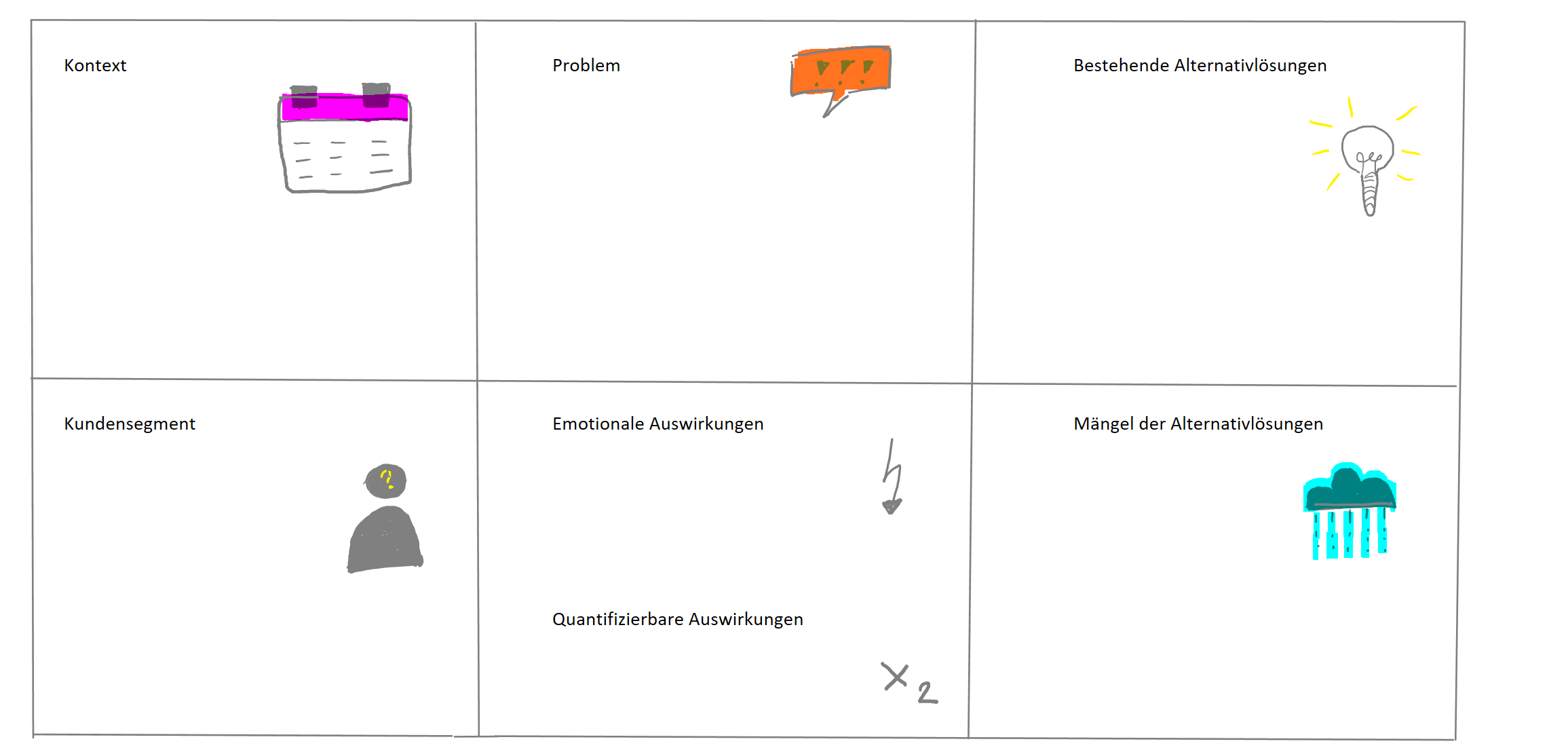 Problem Statement Canvas_DE.PNG